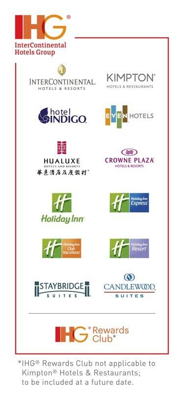 InterContinental Hotels Group Call Center Specialist, Hotel ...
