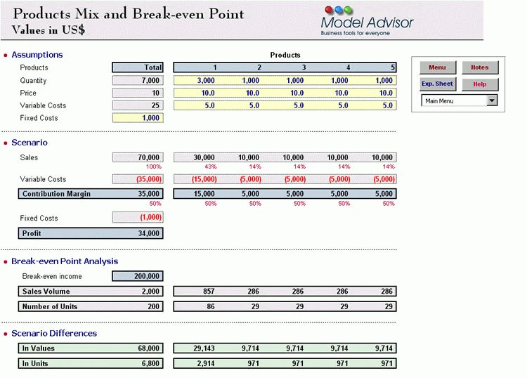 Financial Advisor for Excel, Financial Calculators index