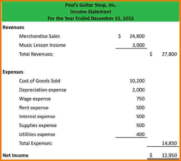 12 financial statement example | Financial Statement Form