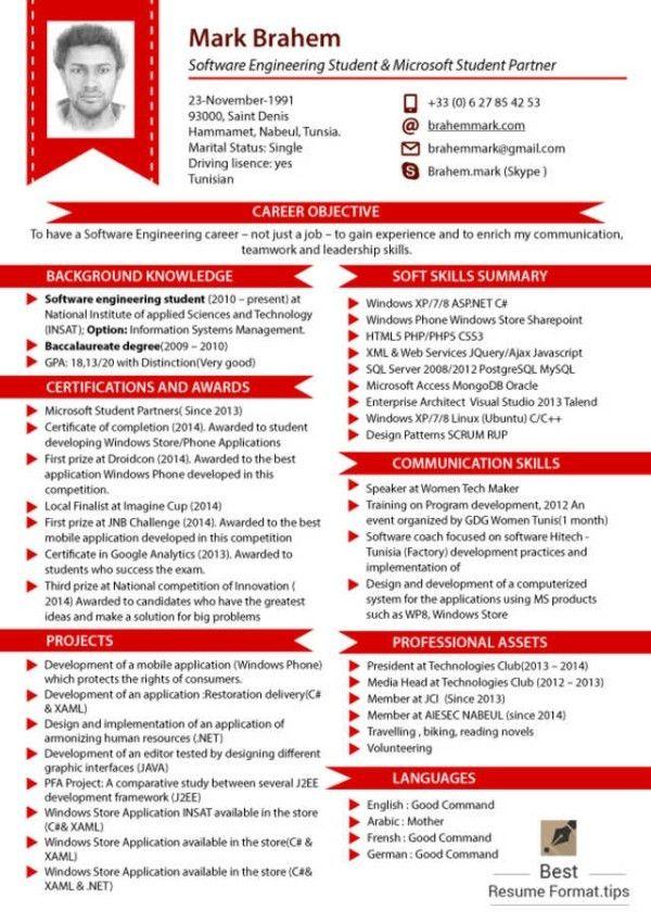 Newest Resume Format. Resume Format 2017 Resume Format 2017 - 16 ...