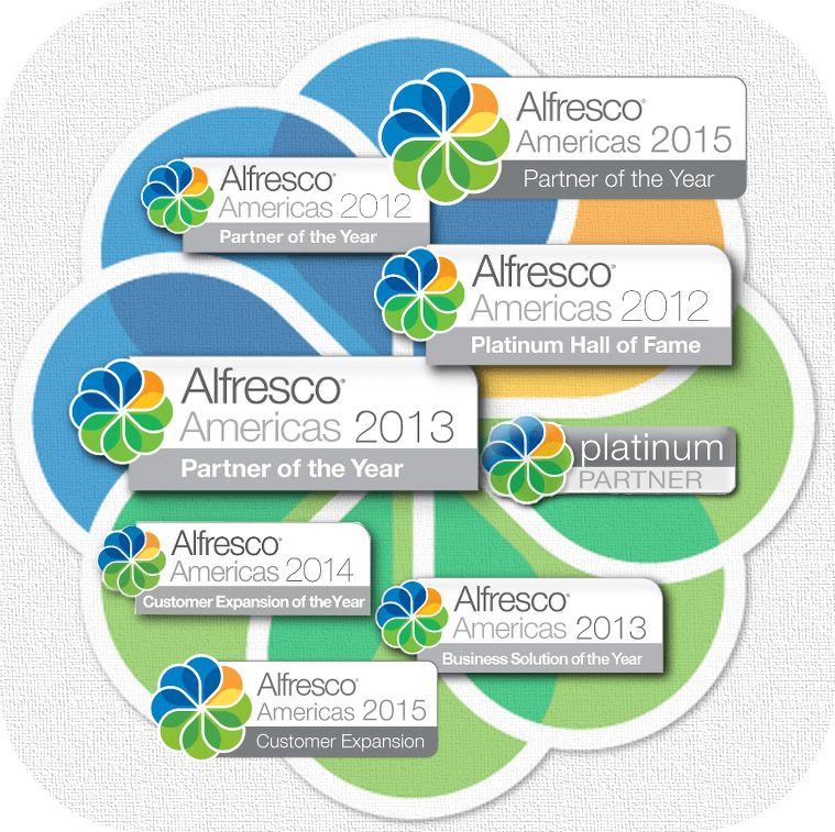 Alfresco Developer Help: Simplifying Alfresco Extension ...