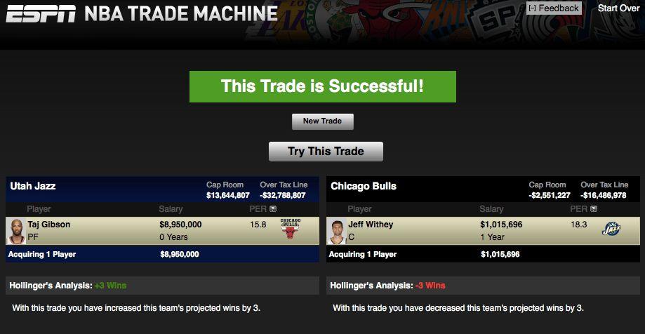 NBA Trade Deadline: The Utah Jazz History and Near Future? - SLC Dunk