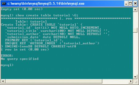 Working With Clone Table in MySQL Server