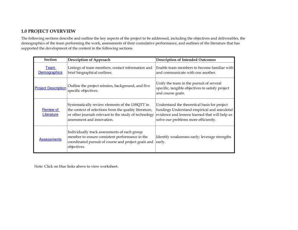 Curriculum Vitae : Customer Service Supervisor Visual Designer ...