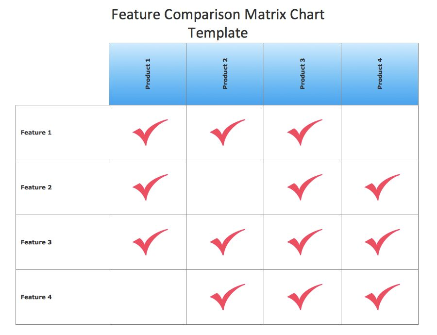 Comparison Chart Template | aplg-planetariums.org