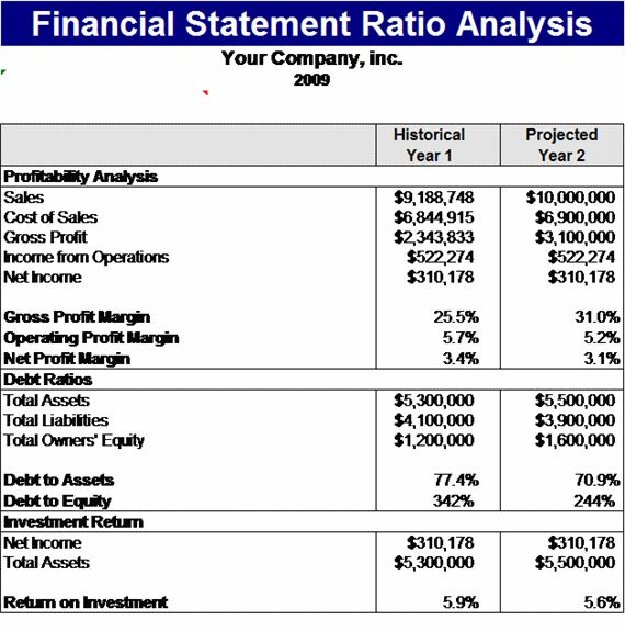 free financial report template