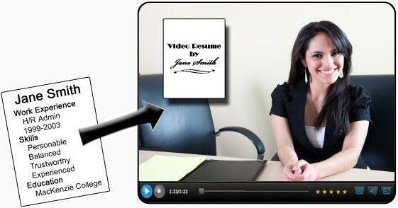 Video Resume   haadyaooverbayresort.com