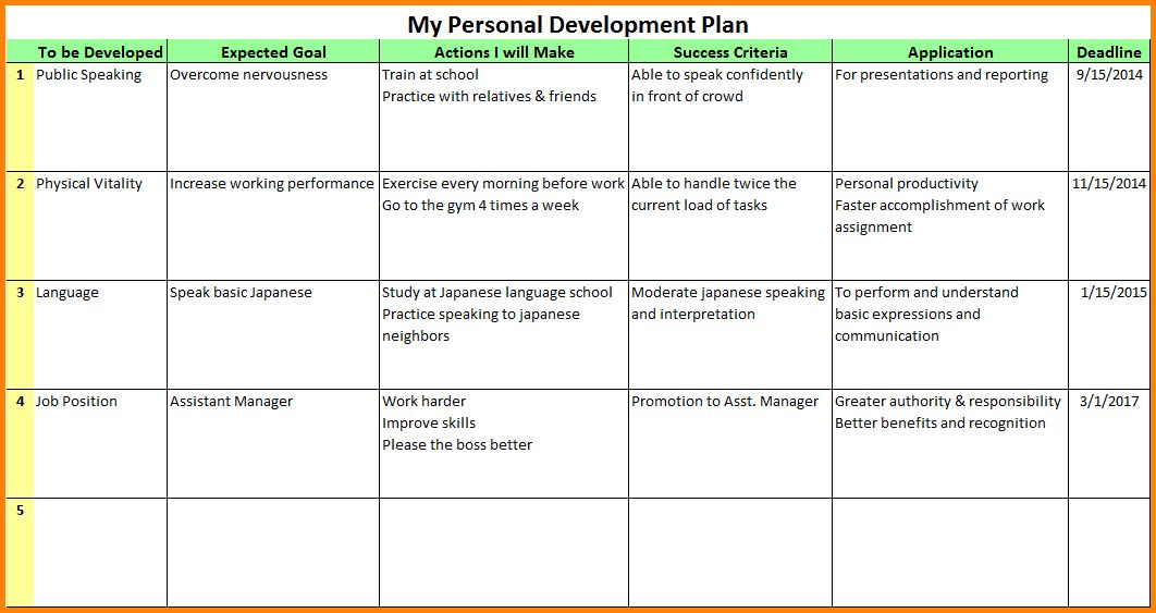 8+ personal development plan sample | memo templates