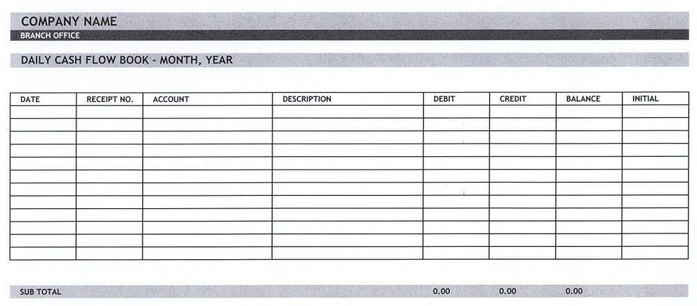 Basic Expense Report Template : Helloalive