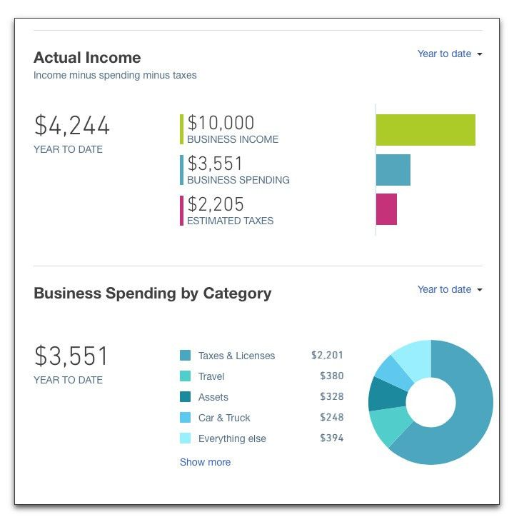 QuickBooks Online Self-Employed review: Untangle your business and ...