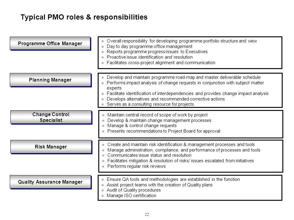 "PMO in a Box"" - A description of the generic PMO - ppt download"