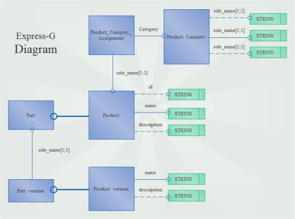 Order System ER Diagram Examples and Templates