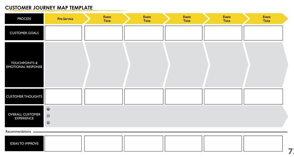 Map Template - Corpedo.com