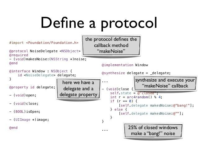 Objective-C for Beginners