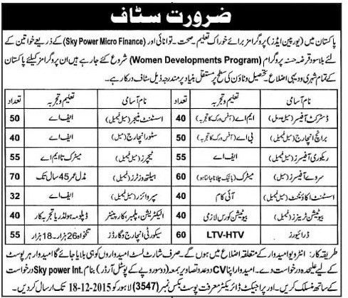 JOBS Opportunities for SKY power Micro Finance Program Women ...