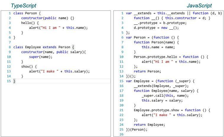 JavaScript + jQuery Design Pattern Framework - dofactory.com
