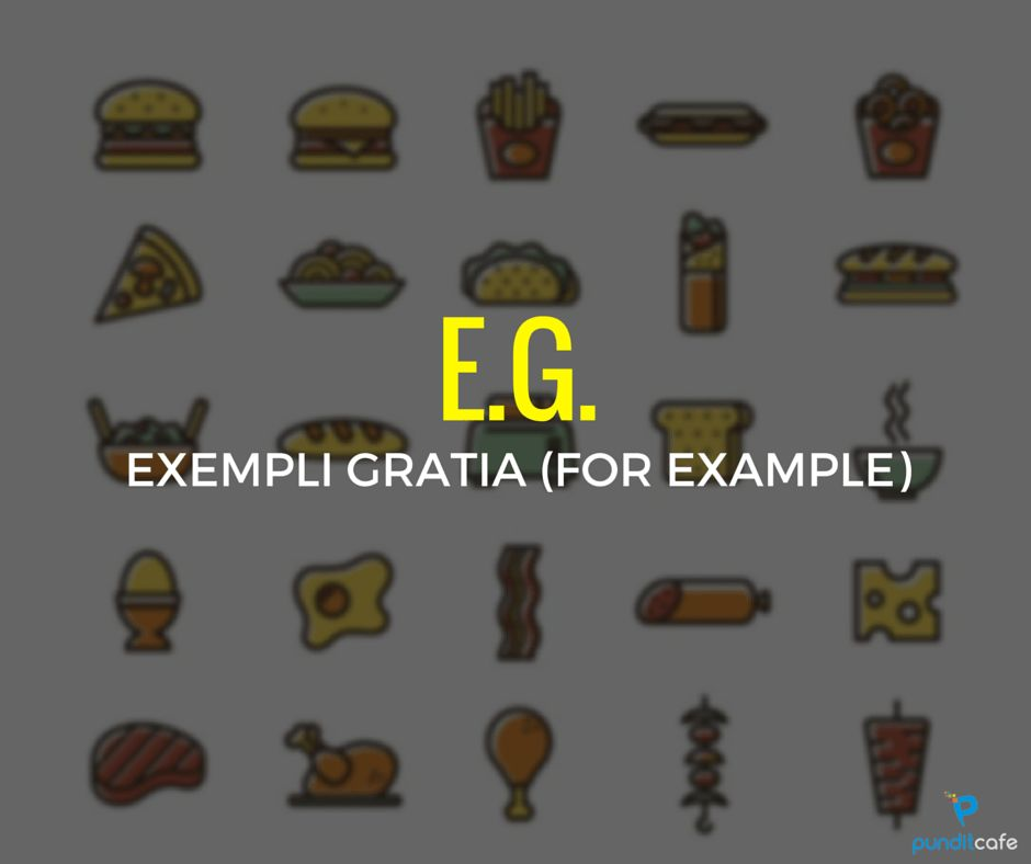 Abbreviation List- Commonly used Acronyms Explained | Pundit Cafe