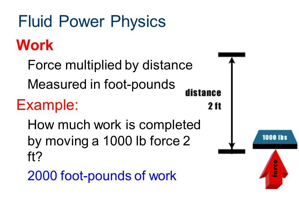 Fluid Power Introduction - ppt video online download