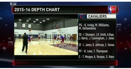 16 Cavaliers Depth Chart