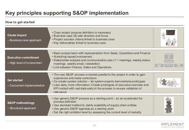 Sales & Operations Planning Handbook