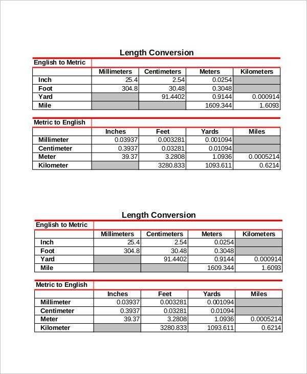 8+ Sample Metric Conversion Chart Templates For Kids - Free Sample ...