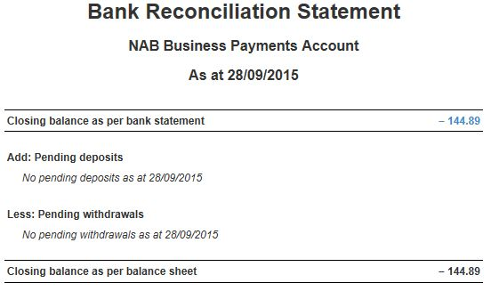 Bank Reconciliation Closing Balance do not match - Manager Forum