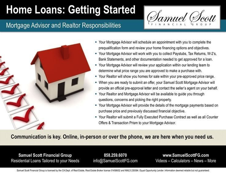 42 best Mortgage Infographics images on Pinterest | Infographics ...
