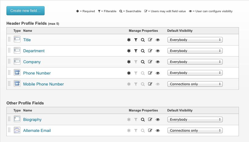 Defining User Profile Templates