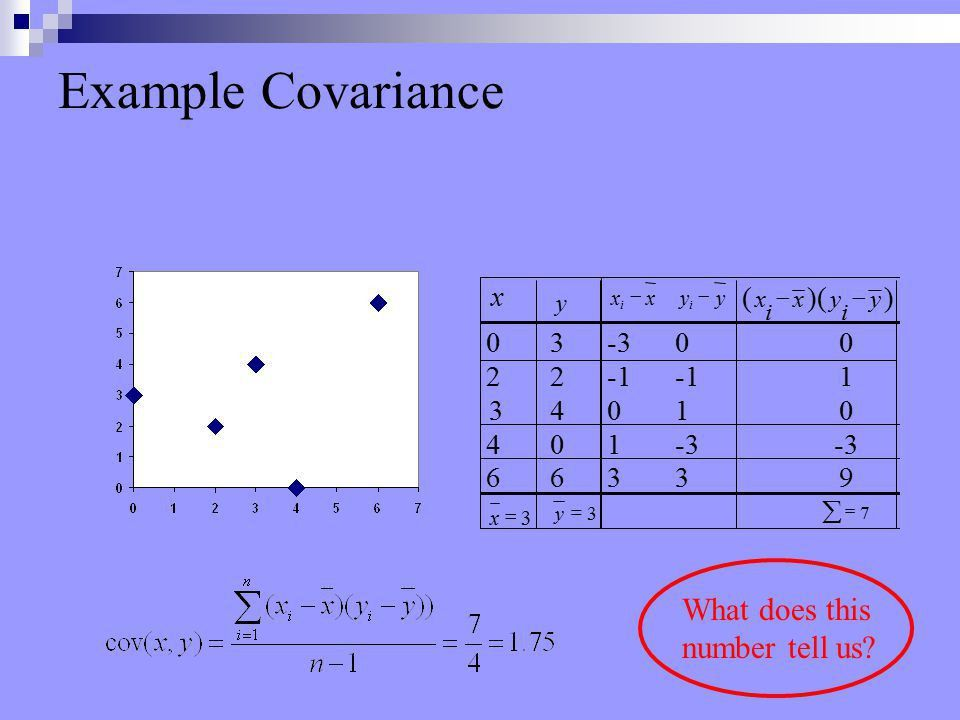 Correlation and Regression - ppt video online download