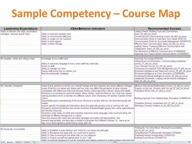 Sample Training Plan. Sample On-Site Orientation & Training Plan ...