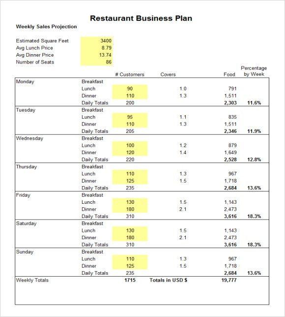 Business Plan In Pdf. Food-Truck-Business-Plan-Worksheet Sample ...