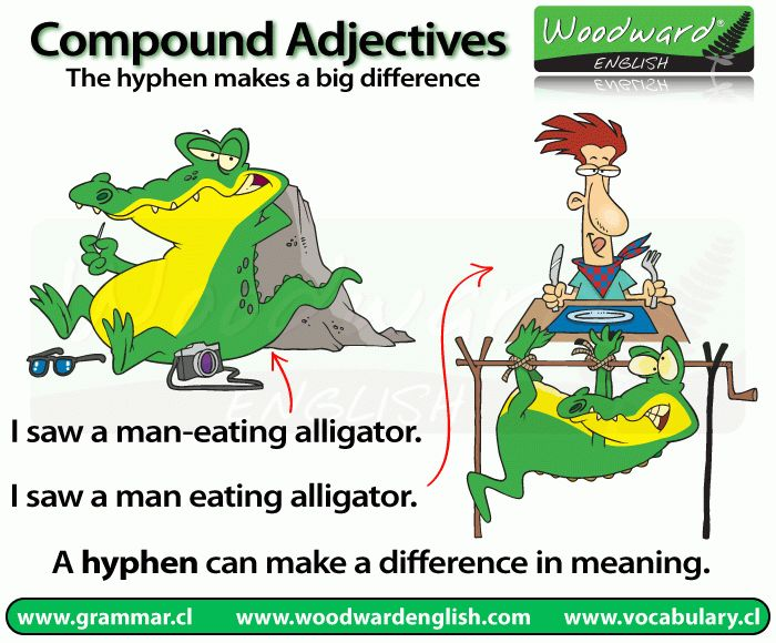 Compound Adjectives - English Grammar