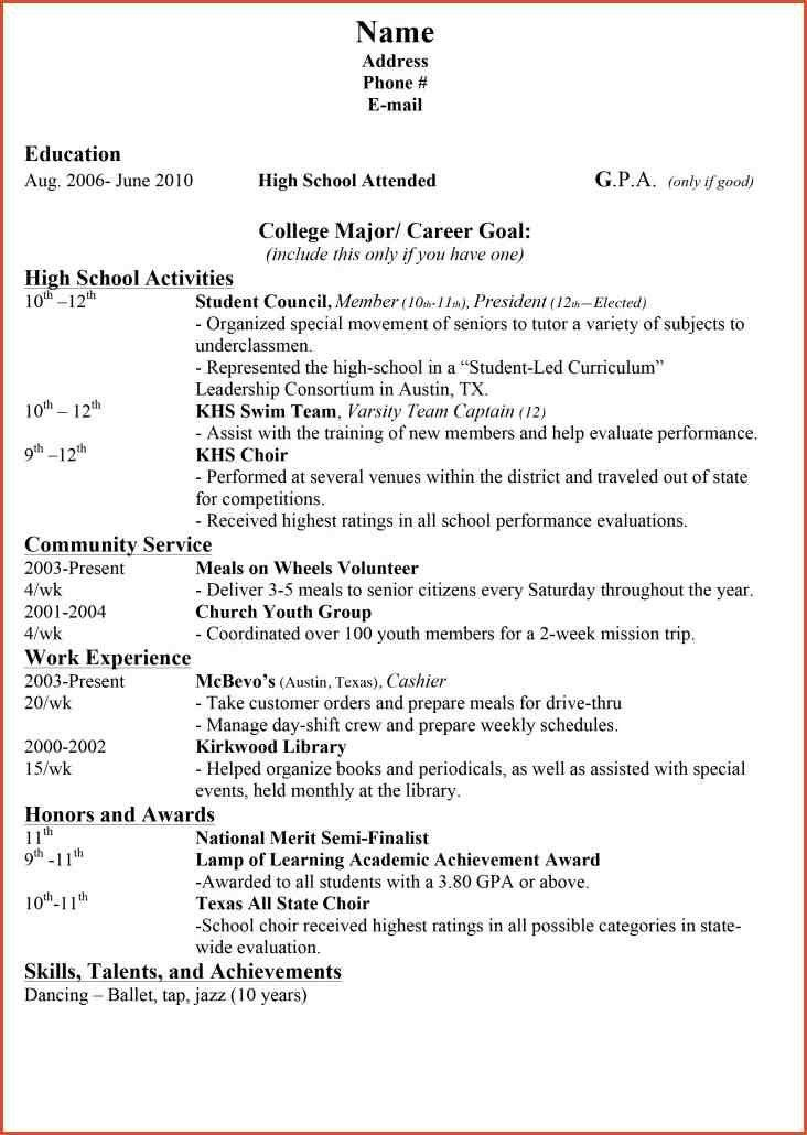 HIGH SCHOOL RESUME.Education And Work Experience Also Community ...