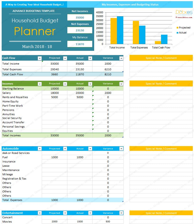 Home Budget Template For Excel® - Dotxes