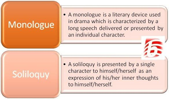 Difference Between Monologue and Soliloquy | Soliloquy vs Monologue