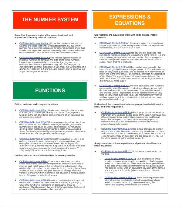 10+ Common Core Cheat Sheets – Free Sample, Example Format ...