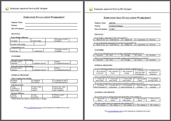 Employees Appraisal with Balanced Scorecard