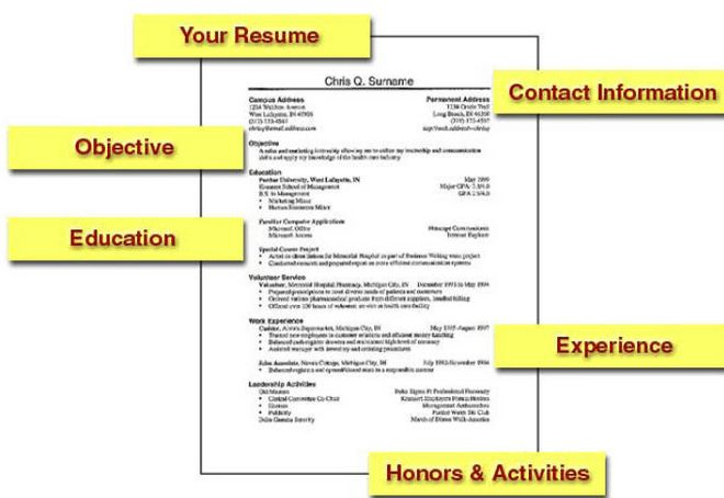 resume templates job resume template free word templates. part ...