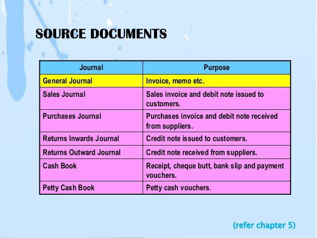 Sem5 Akuan Nota  Debit Note Issued By Supplier