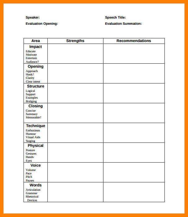 Speaker Evaluation Form. Speaker Evaluation Form Speaker ...