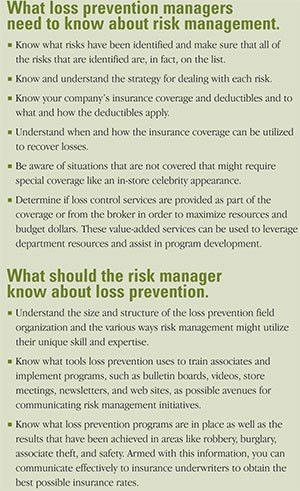 Risk Management and Loss Prevention: Partners for Profits - LPM