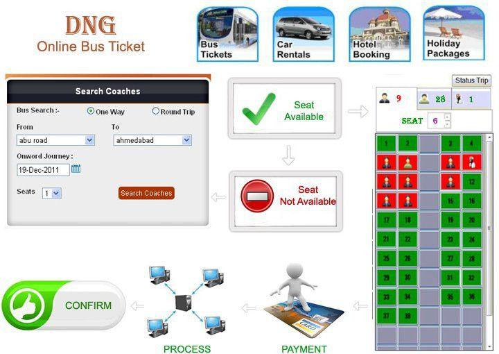 Online Bus Ticket Booking Software   online ticket booking ...