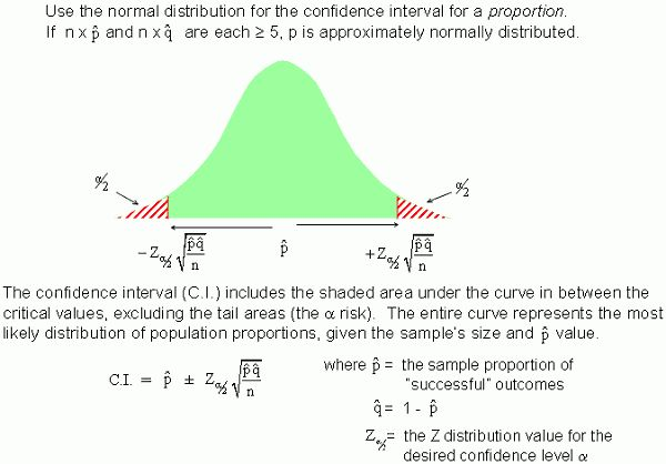 t Confidence Interval for a Variance - Example - Knowledge Hills
