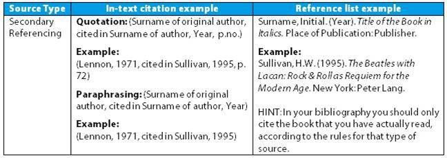 Ideas of How To Cite Secondary Source In Apa Format For Resume ...