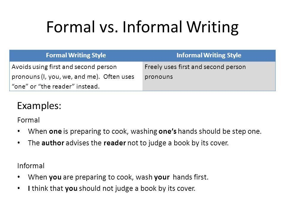 Formal vs. Informal Writing Style - ppt video online download