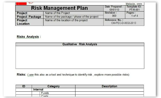 2 Essential Plans in Construction Management Plan | Manage ...