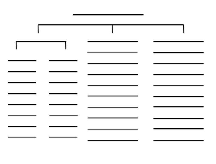 Tree Map Template | cyberuse