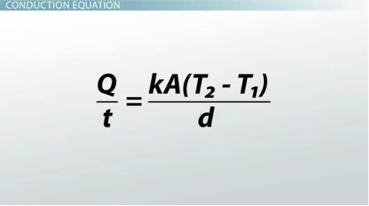 Heat Transfer Through Conduction: Equation & Examples - Video ...