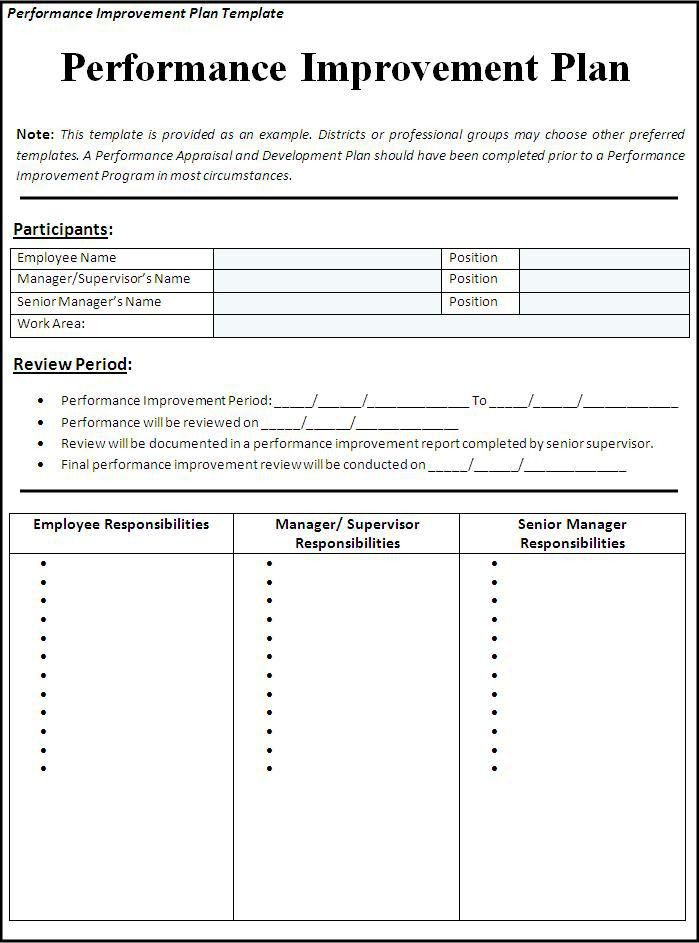 Performance Improvement Plan Template | Free Word Templates