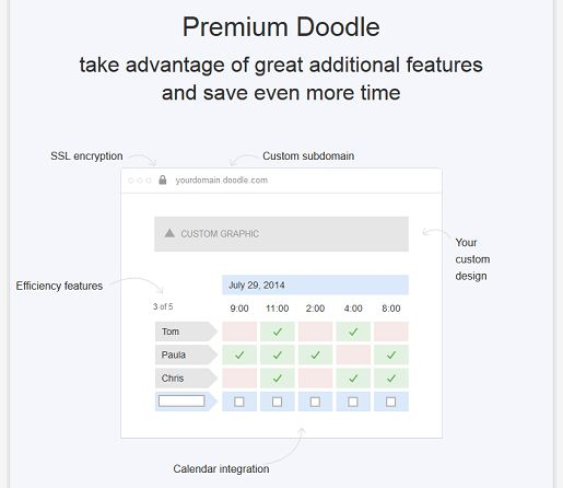 Quick and Easy online meeting scheduler and meeting organiser | Doodle